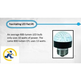 Facts of LED